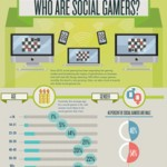 Social-gaming2-560x2371-TN